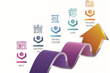 KIMSEN xếp hạng thứ 42 trong Top 500 doanh nghiệp tăng trưởng nhanh nhất Việt Nam năm 2021 (theo Vietnam Report)